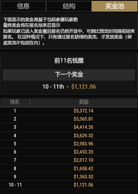 NATURAL8高額的獎金