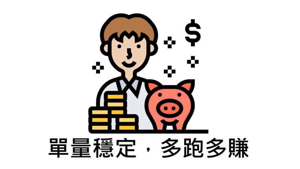 熊貓外送心得 - 穩定的收入